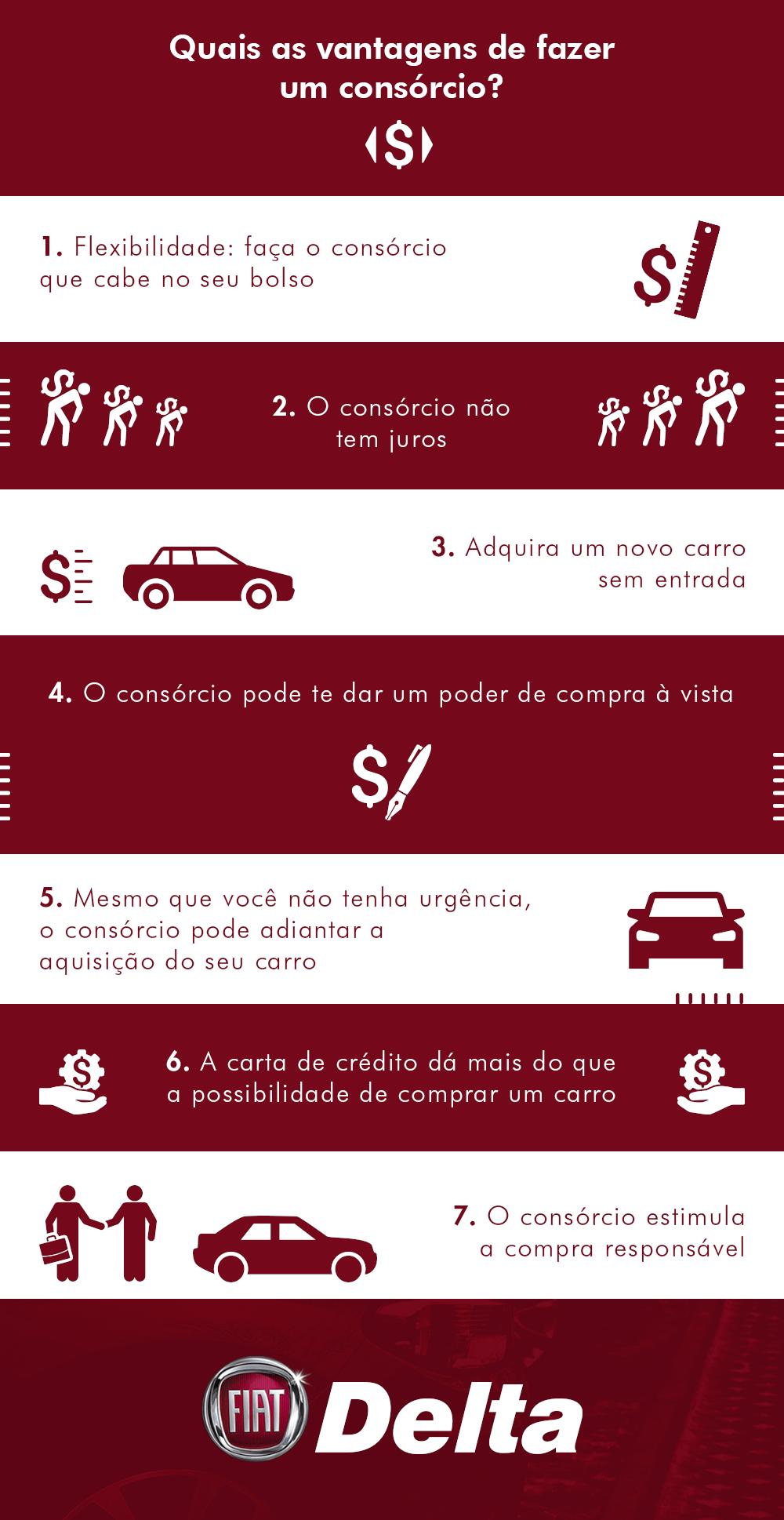 vantagens-consorcio