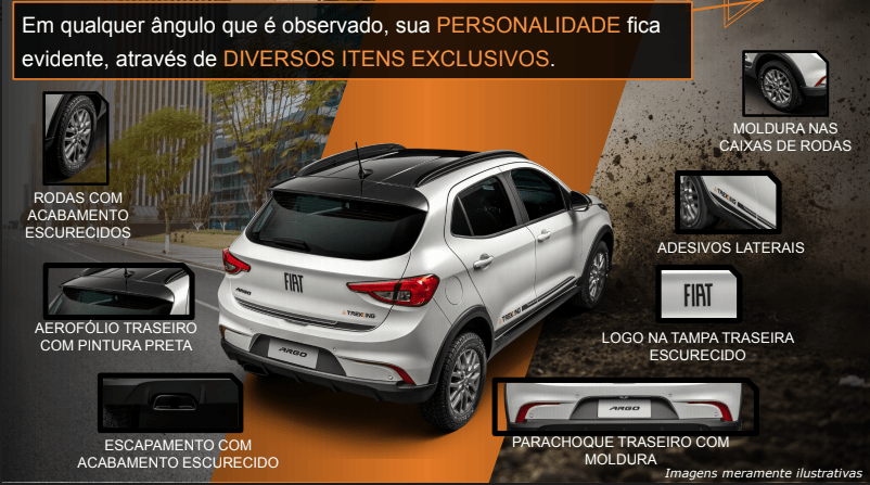 Design do Fiat Argo Trekking