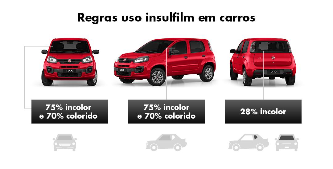 Regras do uso de insulfilm de carro